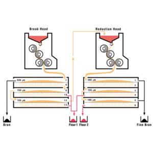 quadrumat-senior-schematic_gb_05
