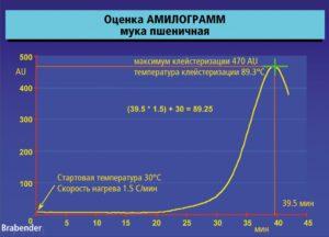 device-3-amilogram-diagram-1030x742