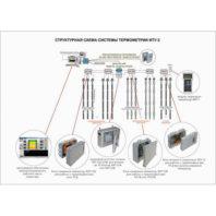 Система термометрии «ИТУ-3»  (цены от завода)
