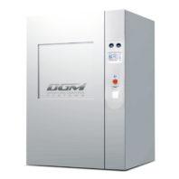 Паровые стерилизаторы DGM AND-300/400/600/800  (цены от завода)